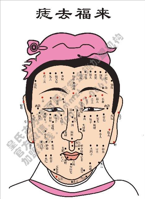 脸上有痣的女生头像